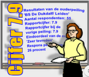 Ouderpeiling 2017